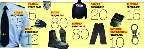 Fardas policiais a 100 euros e ao alcance de criminosos