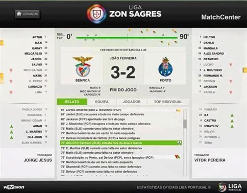 """Erro no site da Liga deu Benfica a vencer F.C. Porto (3-2) """"durante 30 segundos"""""""