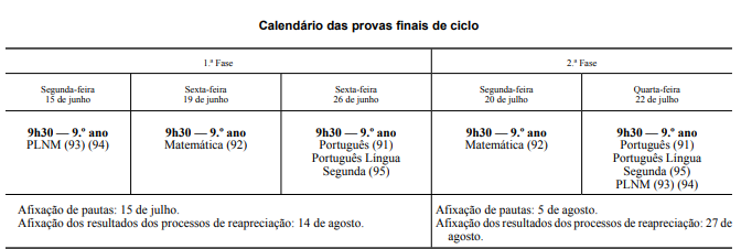 Calendario 2020 Portugal Excel.Calendario Escolar 2019 2020 Mais Um Dia De Ferias No Natal