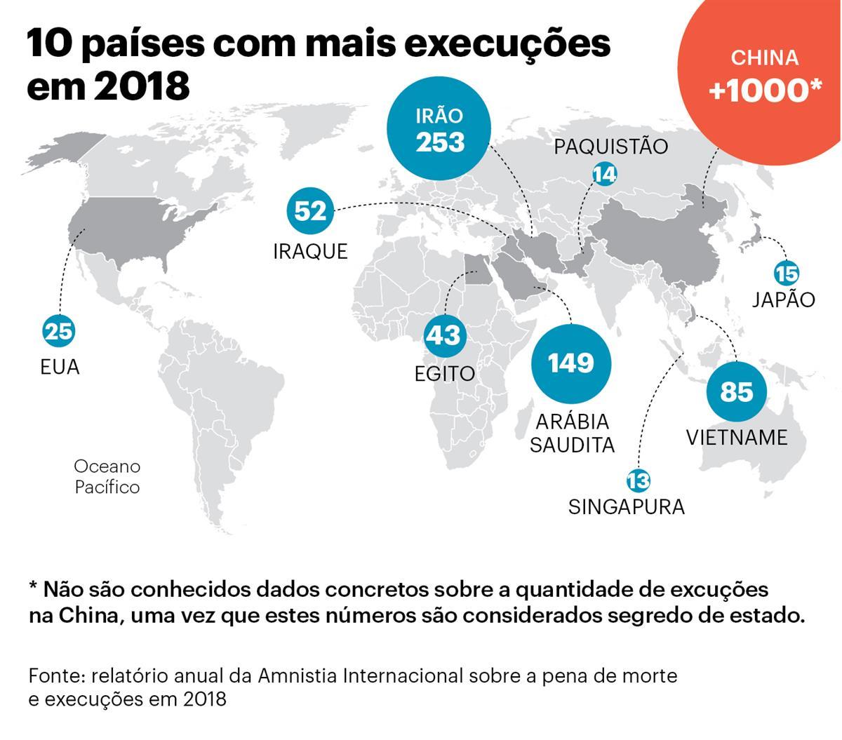 pena de morte no mundo