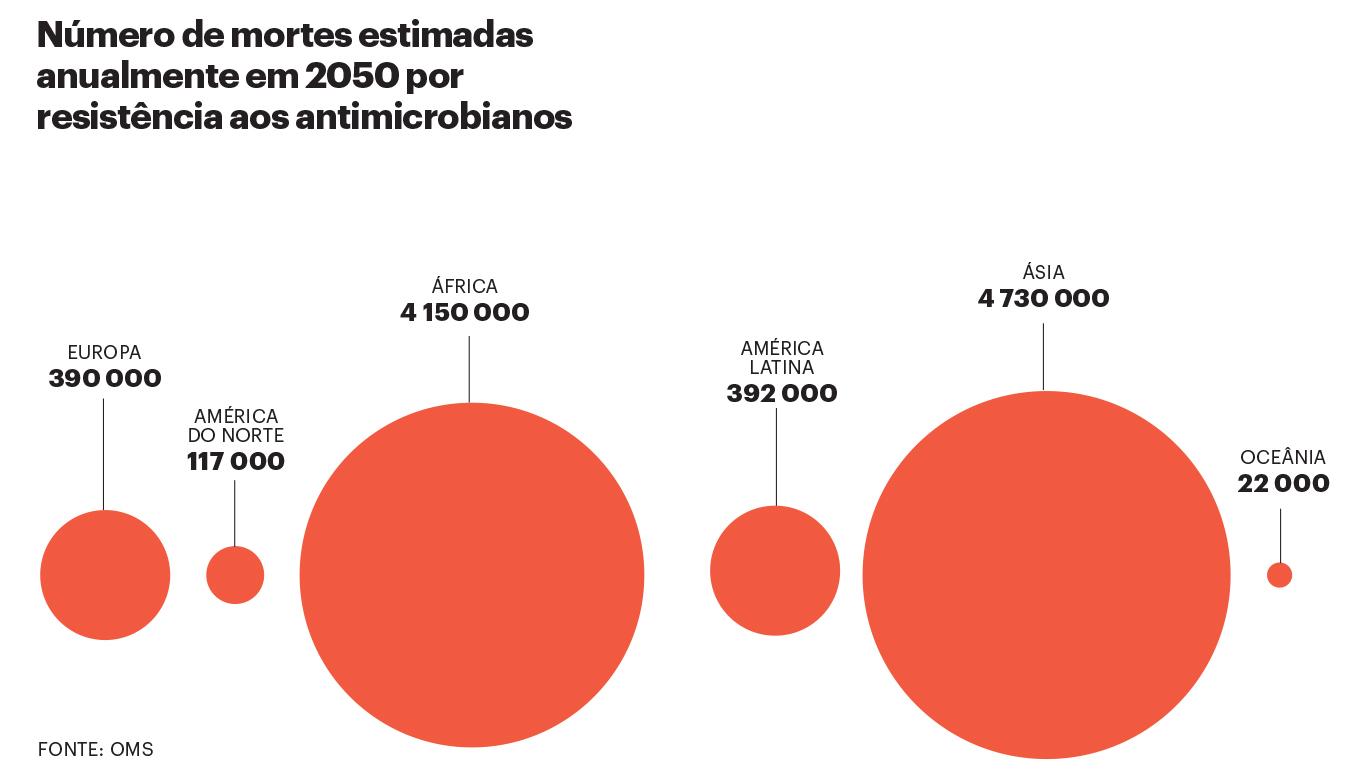 Lavagem das mãos durante pandemia está a baixar risco de infeção hospitalar em doentes