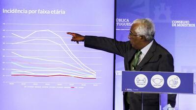O primeiro-ministro António Costa apresentando, esta tarde, a evolução dos números da pandemia em Portugal