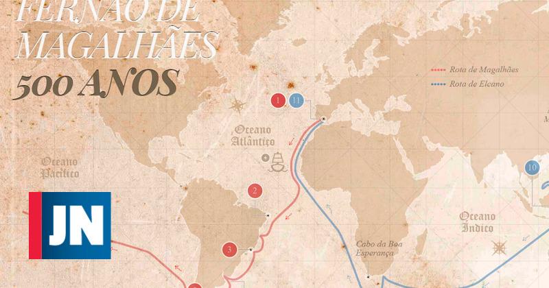 Fernão Magalhães: Acasos e desgraças da primeira volta ao mundo