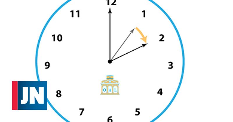 Parlamento europeu vota mudança da hora. Domingo relógios voltam a adiantar