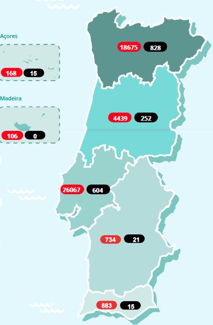 Mulher de 39 anos entre as oito novas vítimas de covid-19, todas em Lisboa