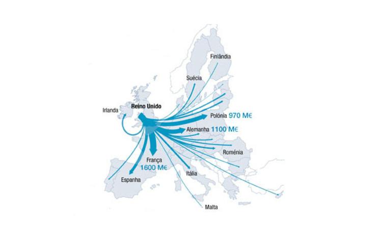Infografia: As consequências de um Brexit sem acordo