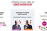 A intenção de voto para as eleições legislativas