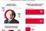 Infografia: a avaliação do desempenho do Presidente da República