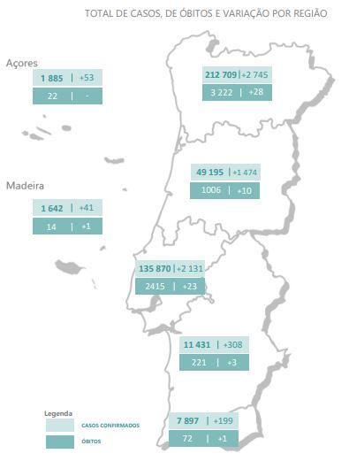 Ano novo com quase sete mil novos casos do vírus Covid-19