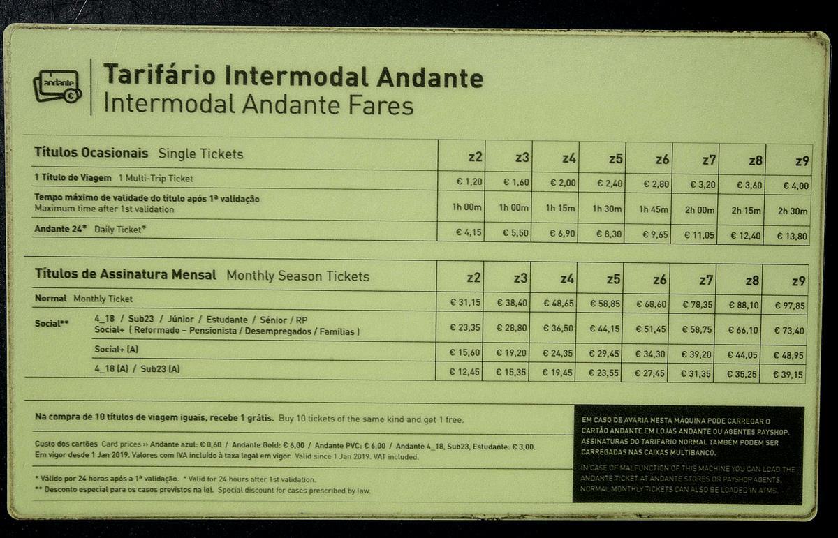 O que muda nos transportes com o passe único na Área Metropolitana do Porto
