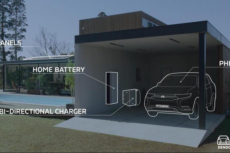 Este Mitsubishi elétrico vai dar energia à sua casa