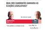 Qual dos candidatos ganharia as eleições legislativas?