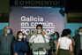 Maiorias reforçam poder na Galiza e País Basco