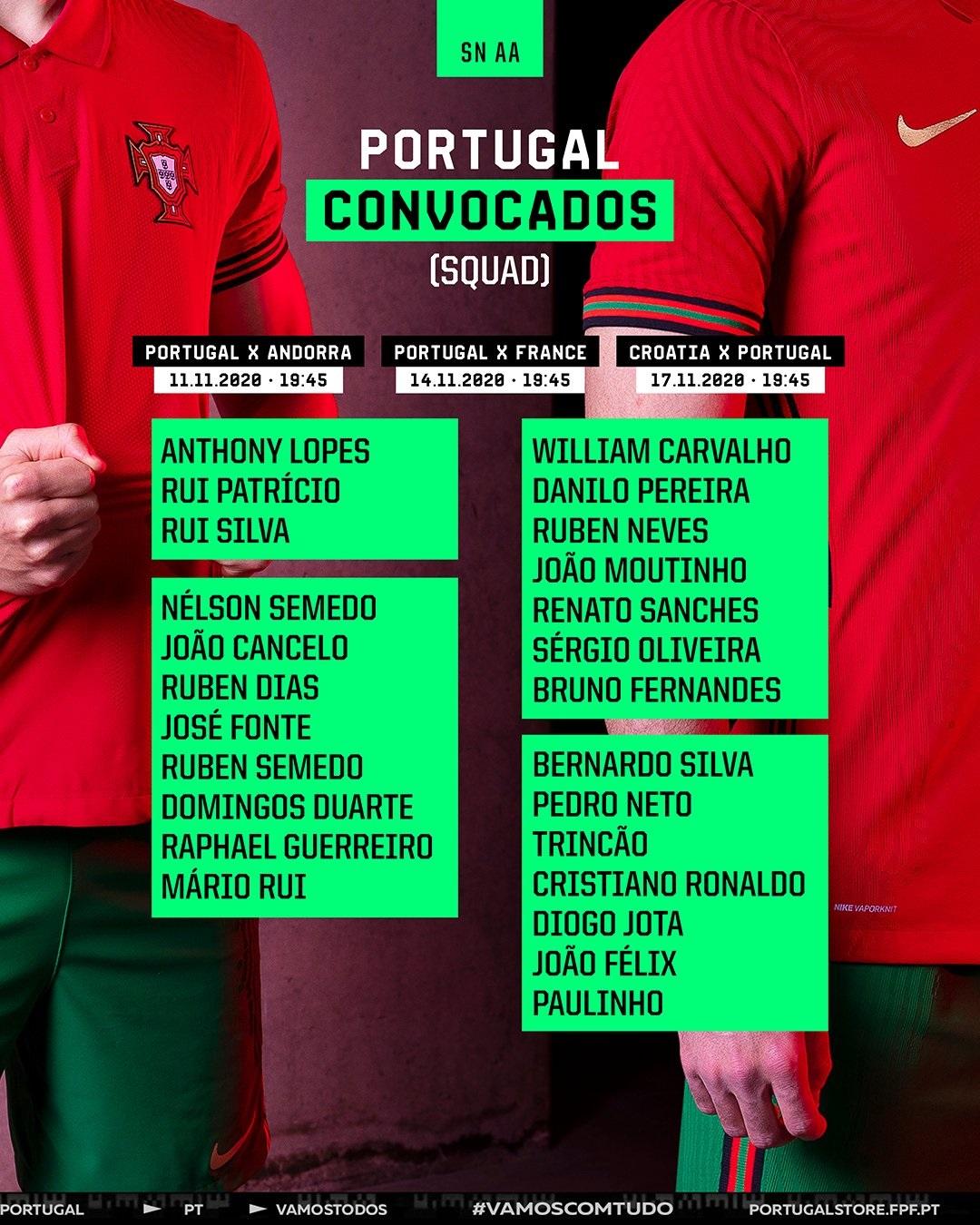 Os convocados de Fernando Santos para os últimos jogos de 2020