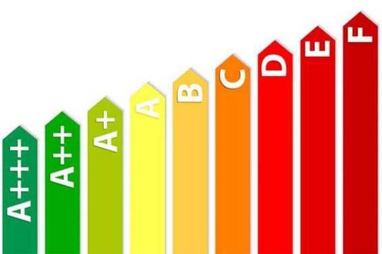 A etiqueta energética das unidades portáteis de ar condicionado de classe A é equivalente à classe F