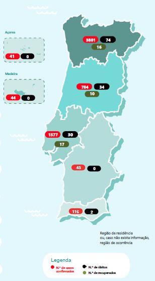 Há 140 mortes por Covid-19 em Portugal. Mais de seis mil infetados