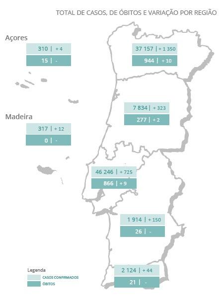 Mais 21 mortos e novo recorde de infeções pelo coronavírus em Portugal