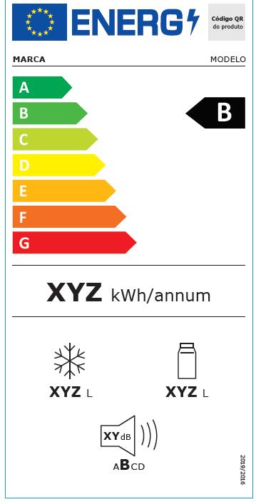 Eletrodomésticos vão deixar de ser A+++ com as novas etiquetas energéticas
