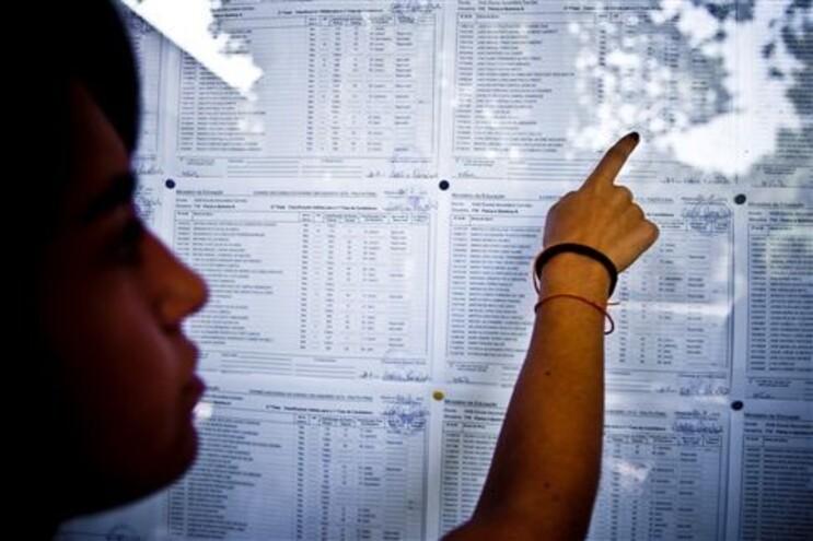 Há cursos em Portugal que colocaram todos os alunos no desemprego