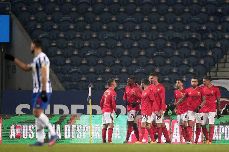 F. C. Porto e Benfica empataram no Dragão
