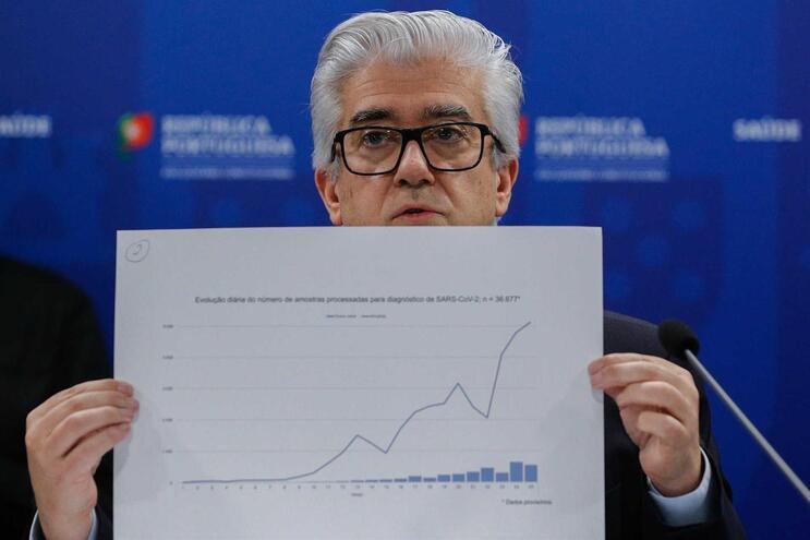 O secretário de Estado da Saúde, António Lacerda Sales, exibe um gráfico sobre a evolução da Covid-19