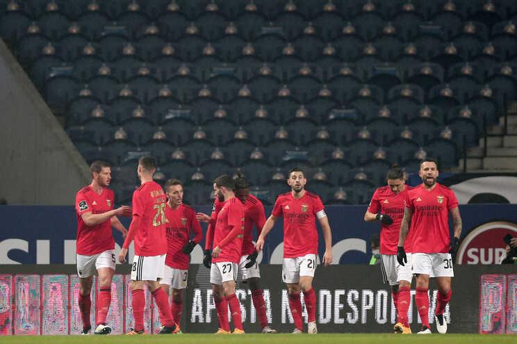 Benfica é o 23.º clube mundial com receitas mais altas em 2019/20