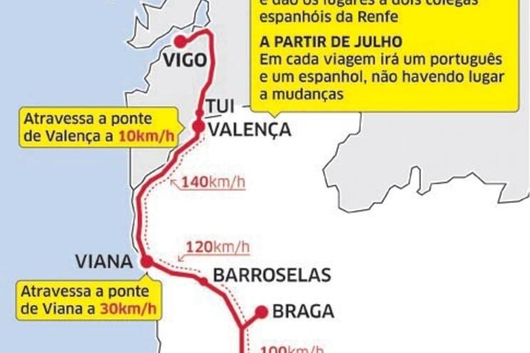 Comboio sem paragens entre Porto e Vigo a partir de julho