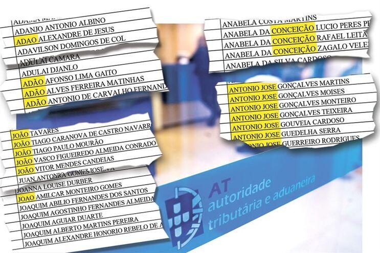 Erros de português na lista do Fisco escondem calotes