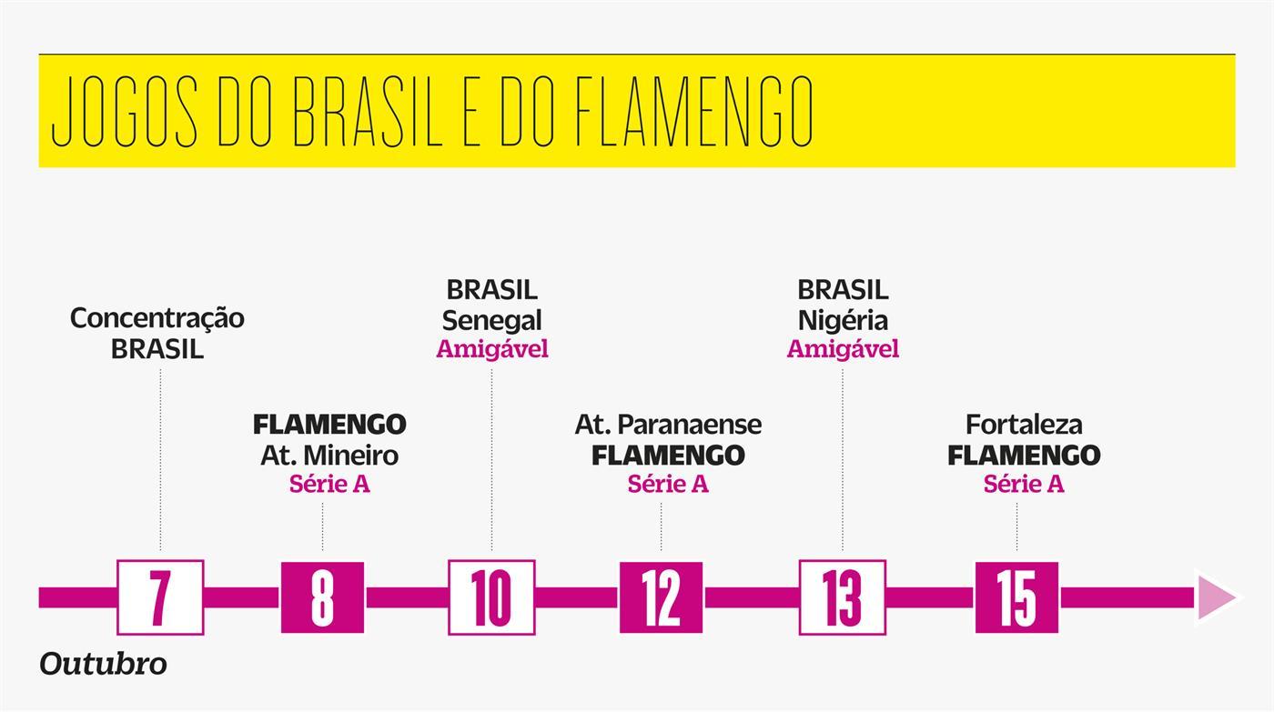 Convocatória da seleção brasileira deu más notícias a Jorge Jesus