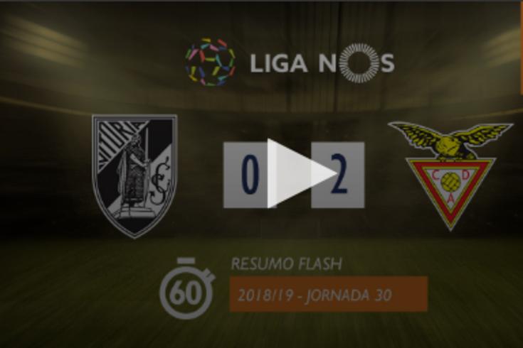 V. Guimarães-Aves contado num minuto