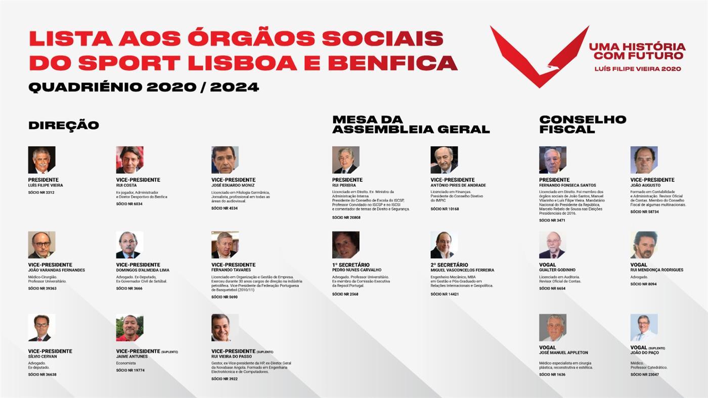 A lista de Vieira para o Benfica: Rui Costa a vice e a permanência de Moniz