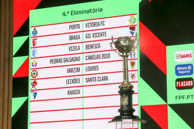 Quarta eliminatória da Taça de Portugal marcada para os dias 23 e 24 de novembro