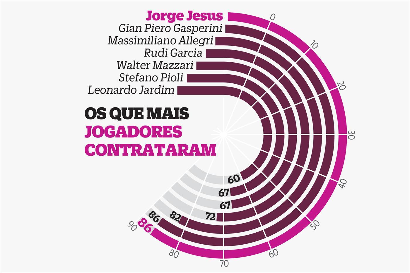 O treinador português além do óbvio e a propósito de dois casos