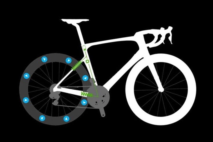 Motores nas bicicletas custam de 20 mil a 200 mil euros