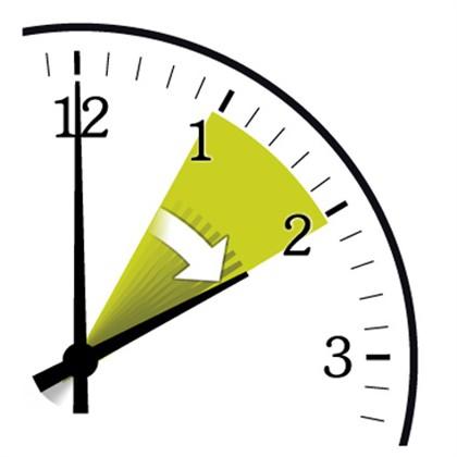 Relógios avançam uma hora na madrugada de domingo