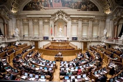 PSD e CDS/PP rejeitam votação nominal do Orçamento proposta pelo PCP
