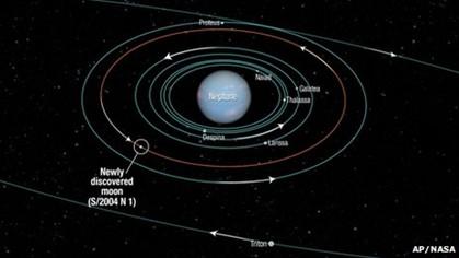 Telescópio Hubble descobre nova lua de Neptuno