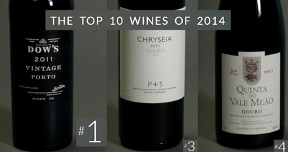 O melhor do mundo é o vinho do Porto Dow's. E há 6 portugueses no top 100