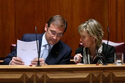 FMI arrasou governo. Portugal só fez um terço das reformas exigidas pela 'troika'