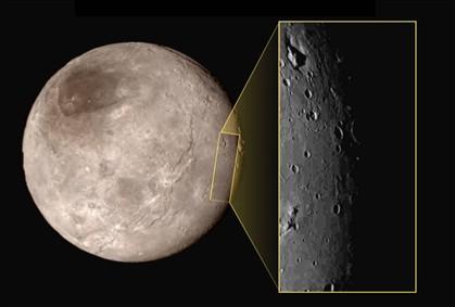 A lua Charon