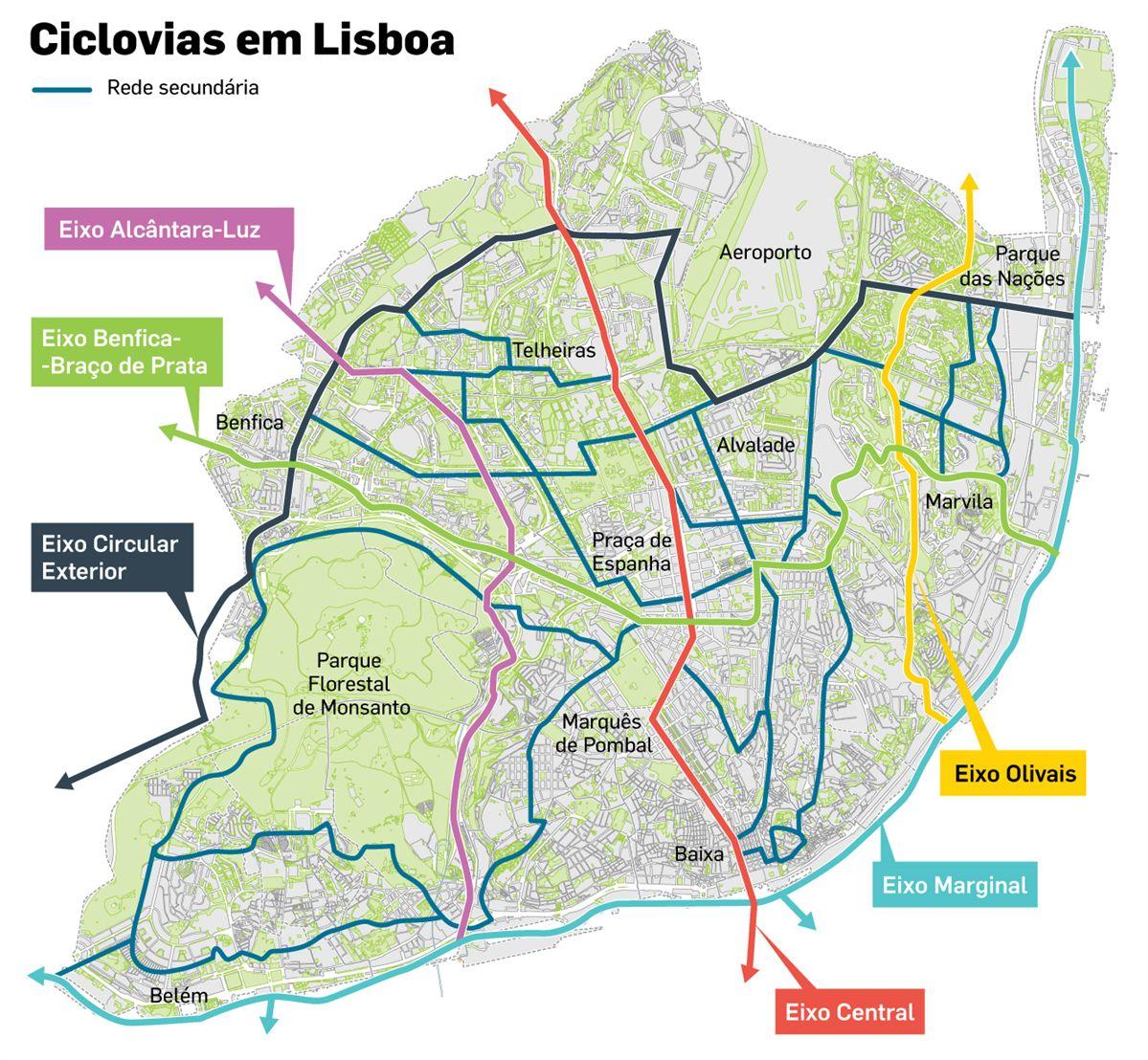 ciclovias lisboa mapa Lisboa vai ter 200 km para pedalar e quer ir de Oeiras a Vila Franca ciclovias lisboa mapa