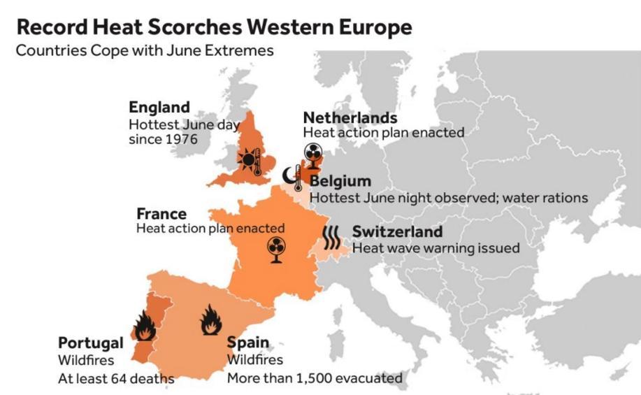 """Cientistas concluem que calor extremo de junho teve """"mão humana"""""""